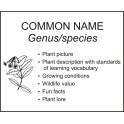 Custom Plant Sign